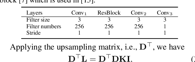 Figure 1 for Image Formation Model Guided Deep Image Super-Resolution