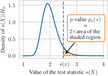 Figure 1 for Detecting Anomalous Event Sequences with Temporal Point Processes
