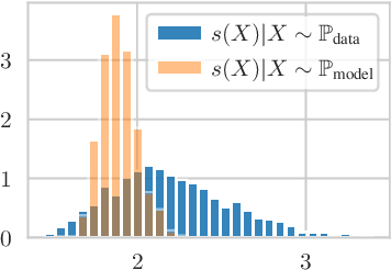 Figure 4 for Detecting Anomalous Event Sequences with Temporal Point Processes