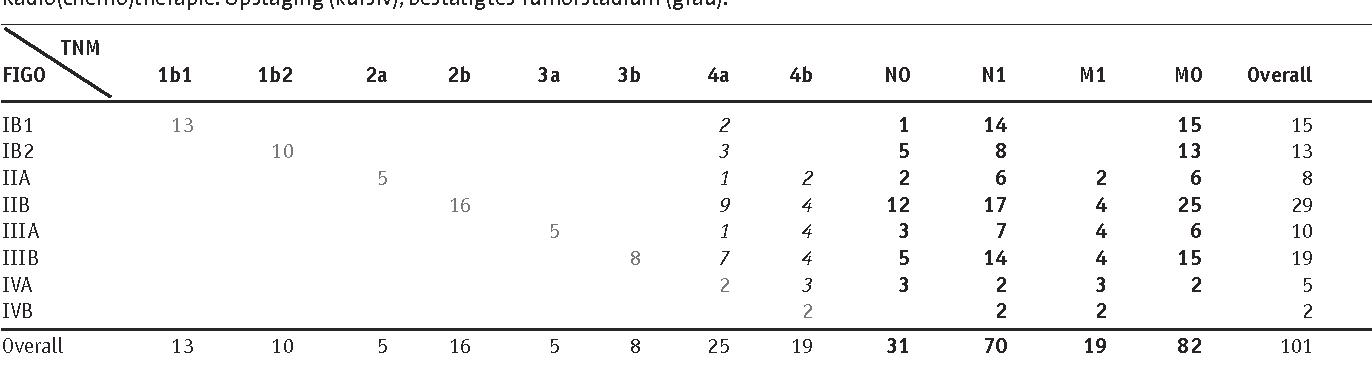 figure 1b1