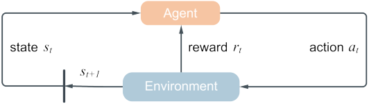 Figure 3 for Phoebe: Reuse-Aware Online Caching with Reinforcement Learning for Emerging Storage Models