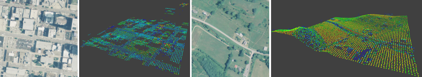Figure 3 for RasterNet: Modeling Free-Flow Speed using LiDAR and Overhead Imagery