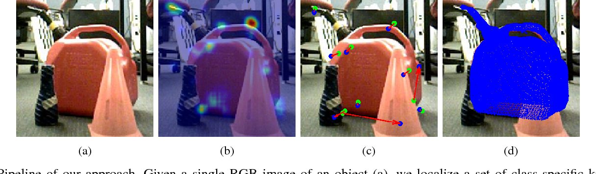 Figure 2 for 6-DoF Object Pose from Semantic Keypoints