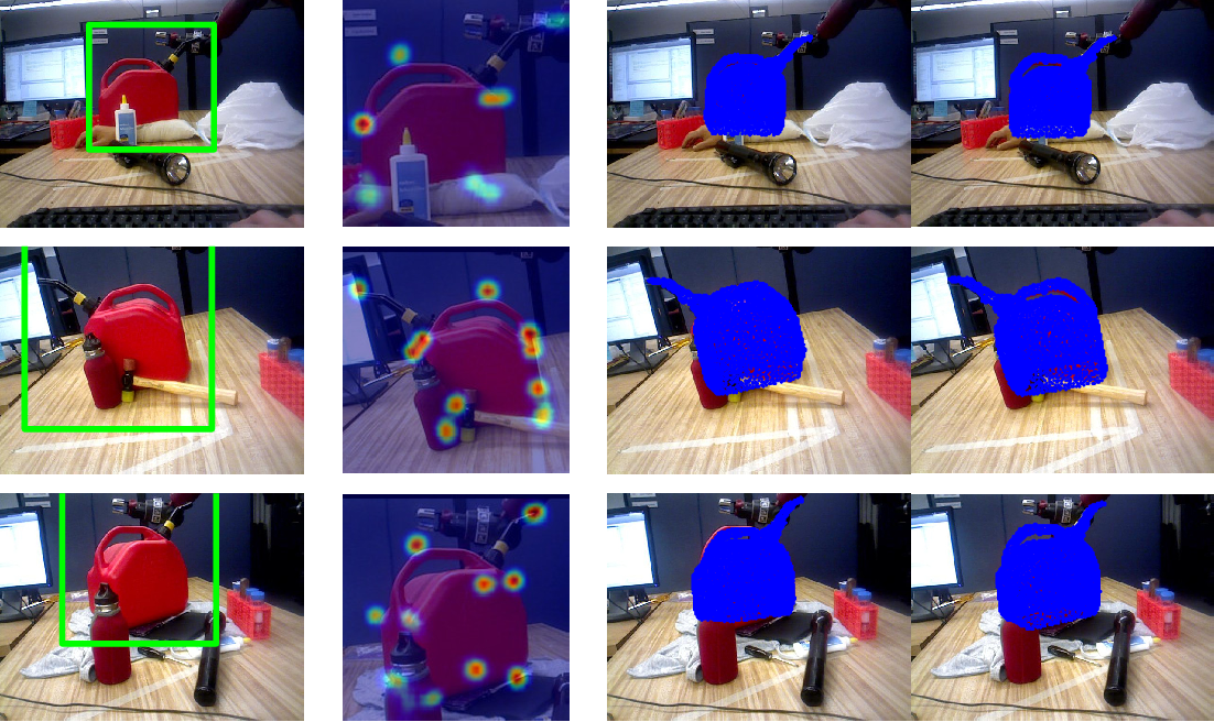 Figure 4 for 6-DoF Object Pose from Semantic Keypoints