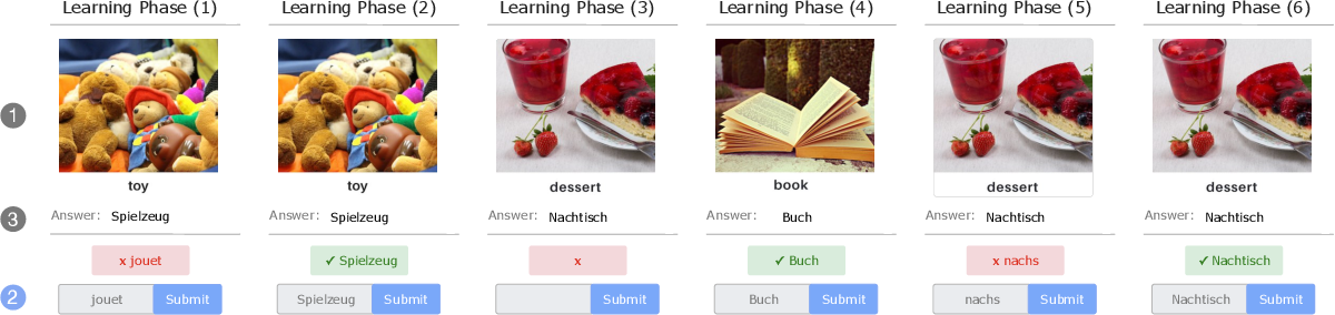 Figure 1 for Teaching Multiple Concepts to a Forgetful Learner