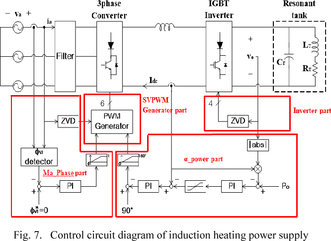 Figure 7 from New Induction Heating Power Supply for Forging