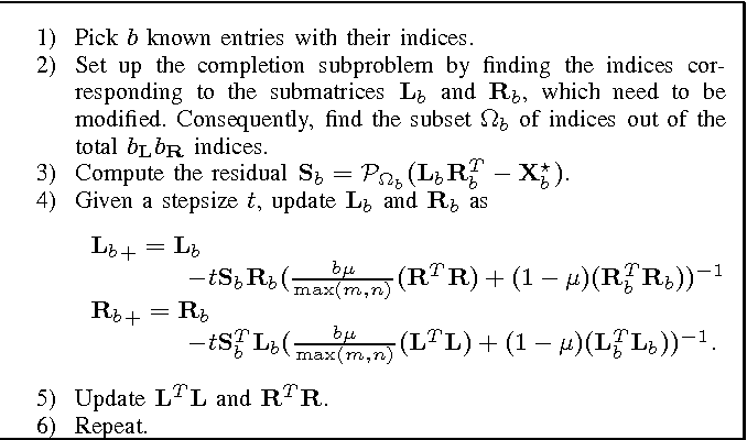 Figure 2 for Scaled stochastic gradient descent for low-rank matrix completion