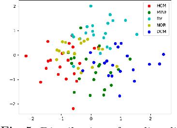 Unsupervised Probabilistic Deformation Modeling for Robust