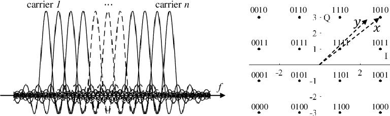 Figure 3 for Can WiFi Estimate Person Pose?