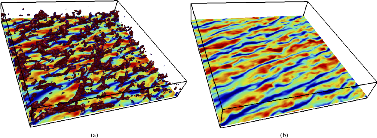 Figure 4 for Wind Estimation Using Quadcopter Motion: A Machine Learning Approach