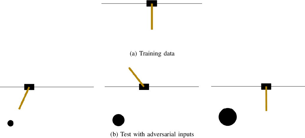 Figure 4 for Safe end-to-end imitation learning for model predictive control