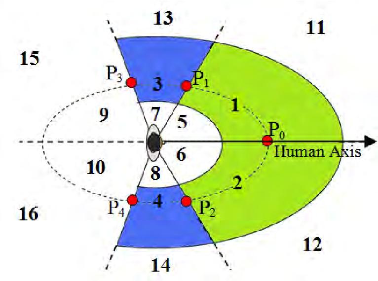 figure 6.19