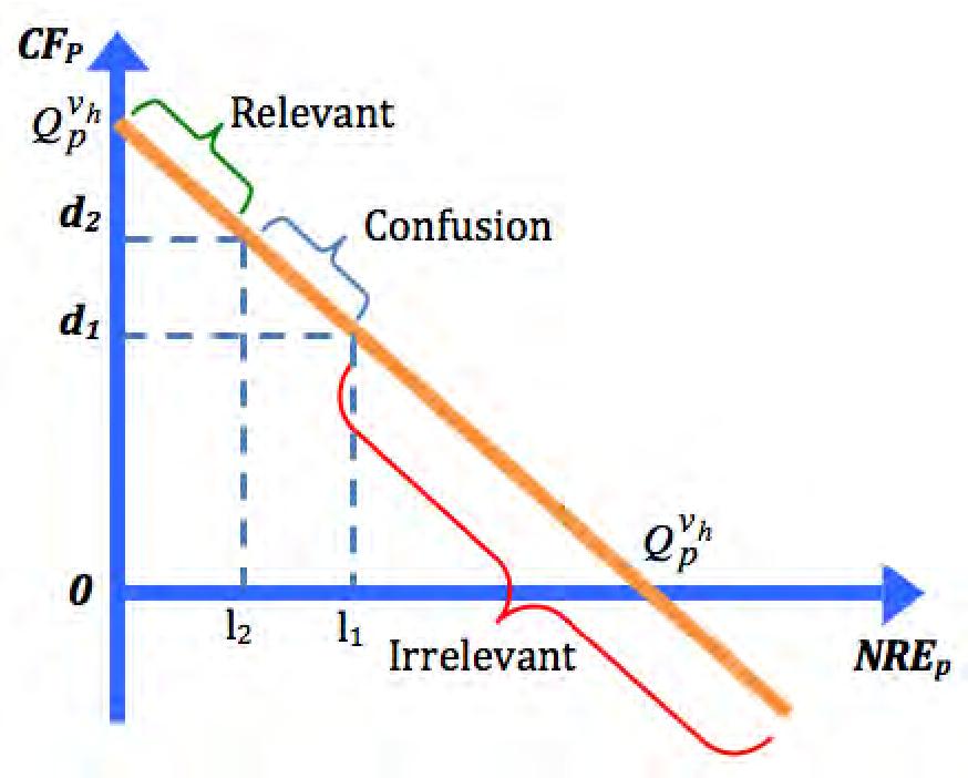 figure C.35