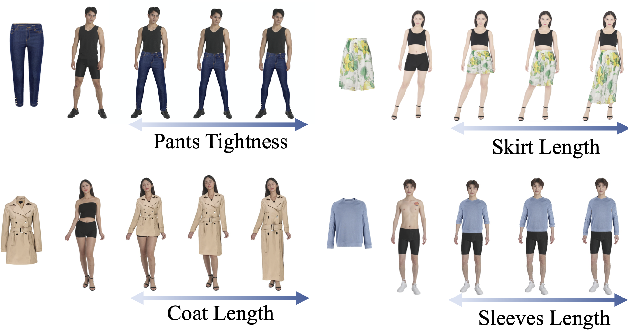 Figure 1 for Shape Controllable Virtual Try-on for Underwear Models