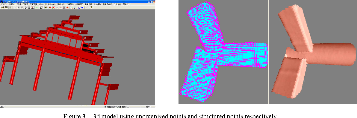 Research and implementation from point cloud to 3D model