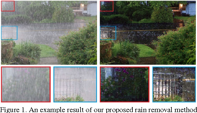 Figure 1 for Deep Joint Rain Detection and Removal from a Single Image