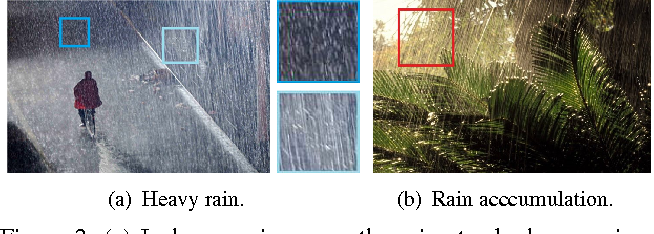 Figure 3 for Deep Joint Rain Detection and Removal from a Single Image