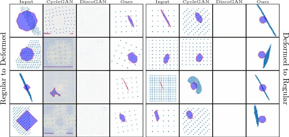 Figure 4 for Improving Shape Deformation in Unsupervised Image-to-Image Translation