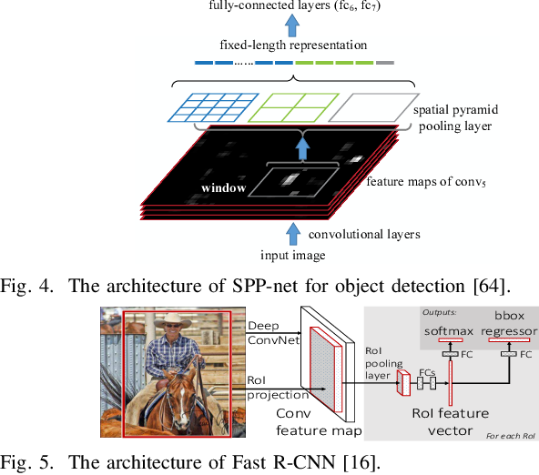 Table 8 from Object Detection with Deep Learning: A Review