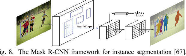 Figure 8 from Object Detection with Deep Learning: A Review