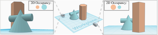 Figure 4 for OccuSeg: Occupancy-aware 3D Instance Segmentation
