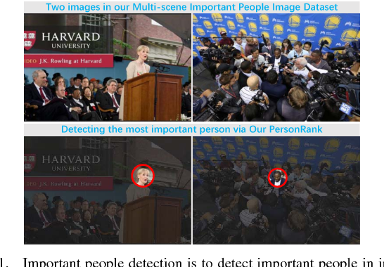 Figure 1 for PersonRank: Detecting Important People in Images