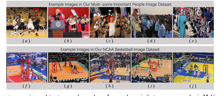 Figure 4 for PersonRank: Detecting Important People in Images