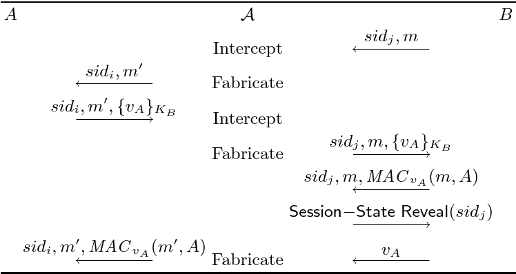 Errors in Computational Complexity Proofs for Protocols - Semantic