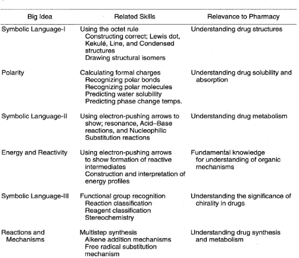 Figure 4 12 from Identification of the difficulties in