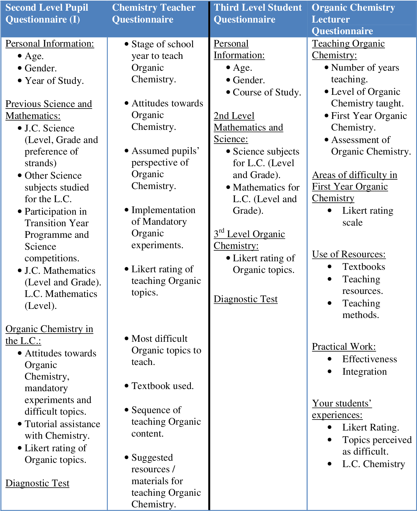 Figure 3 12 from Identification of the difficulties in teaching and