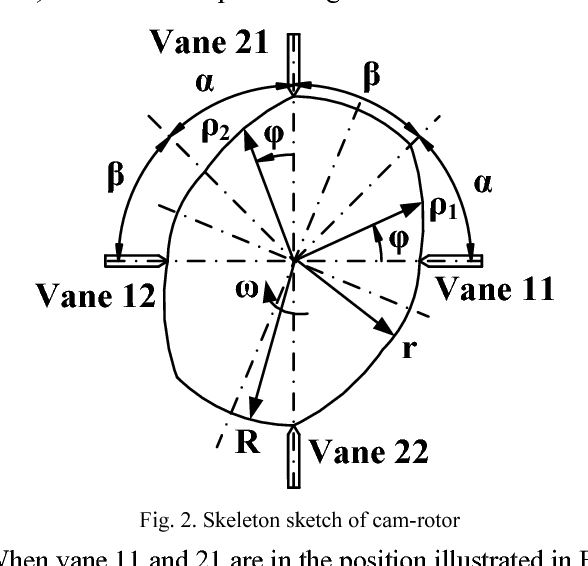 Friction Compensation Control Of Cam Rotor Vane Motor Based On