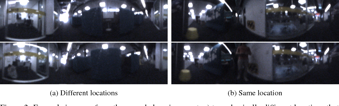 Figure 3 for One-Shot Reinforcement Learning for Robot Navigation with Interactive Replay