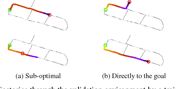 Figure 4 for One-Shot Reinforcement Learning for Robot Navigation with Interactive Replay