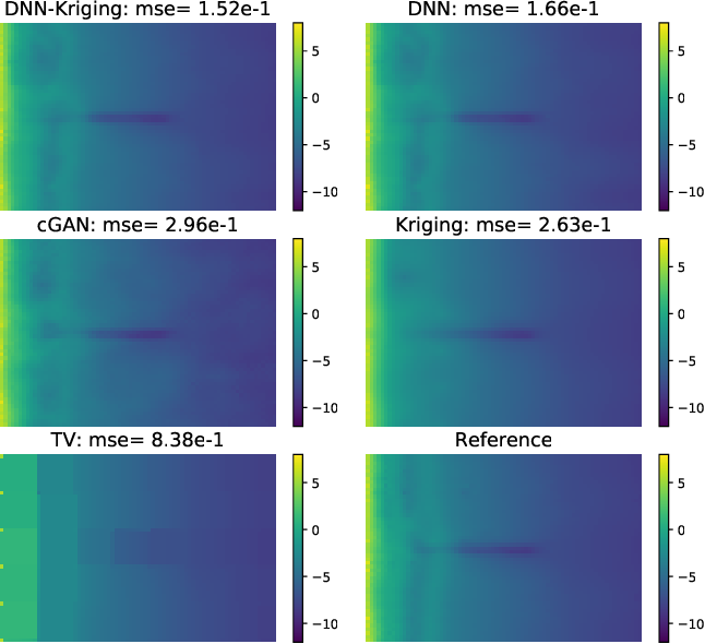 Figure 3 for Application of Deep Learning-based Interpolation Methods to Nearshore Bathymetry