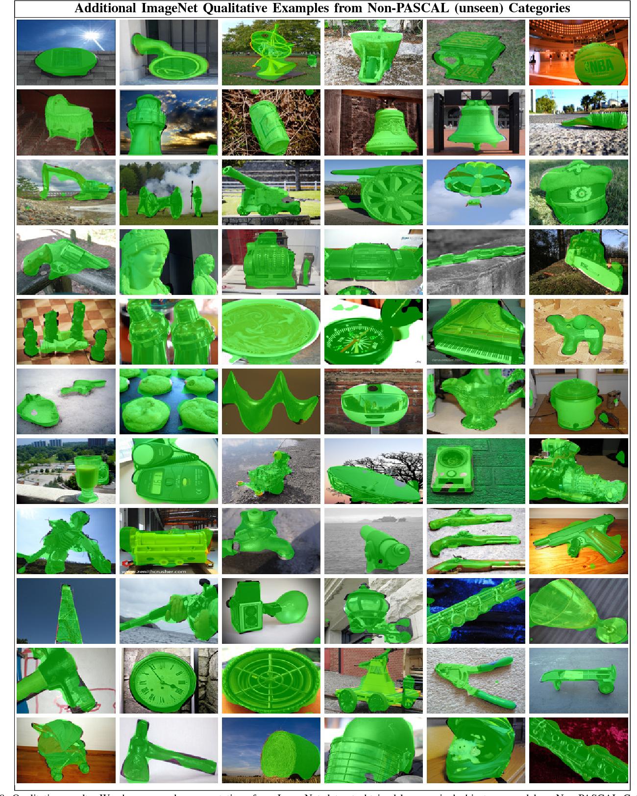 Figure 2 for Pixel Objectness