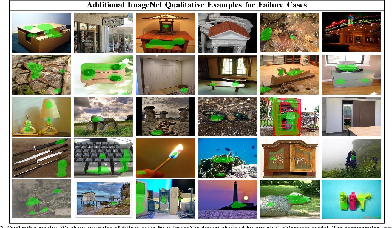 Figure 4 for Pixel Objectness