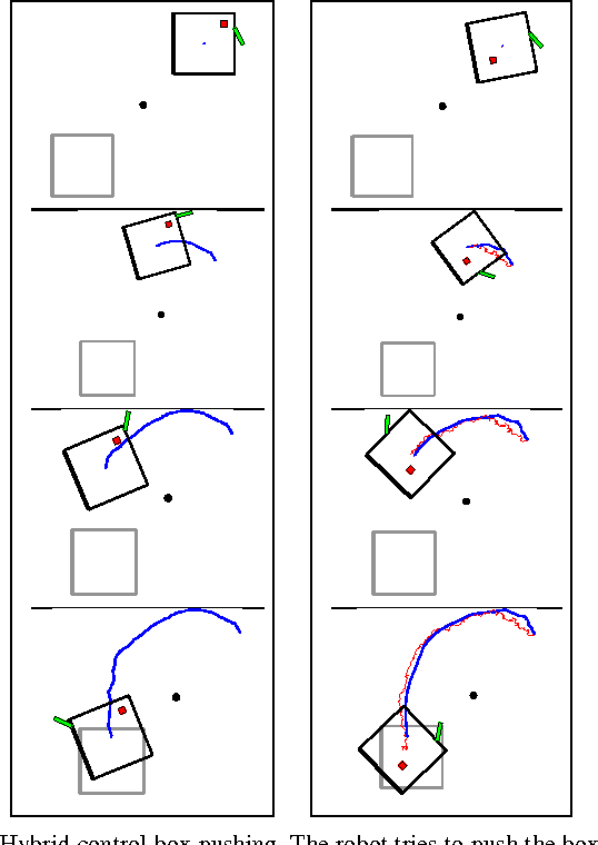 Figure 1 for Hybrid control trajectory optimization under uncertainty