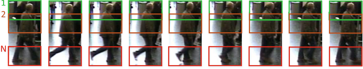 Figure 1 for A Spatial and Temporal Features Mixture Model with Body Parts for Video-based Person Re-Identification
