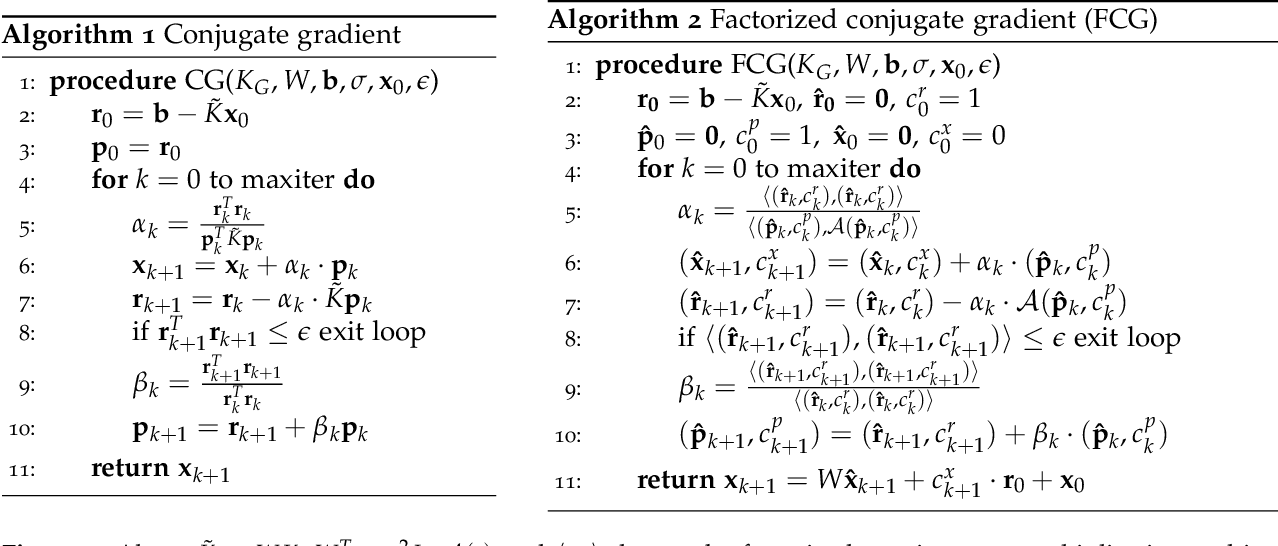 Figure 3 for Faster Kernel Interpolation for Gaussian Processes