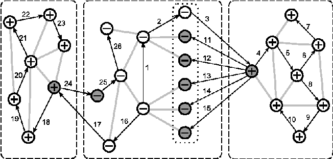 Figure 1 from Learning Unknown Graphs - Semantic Scholar