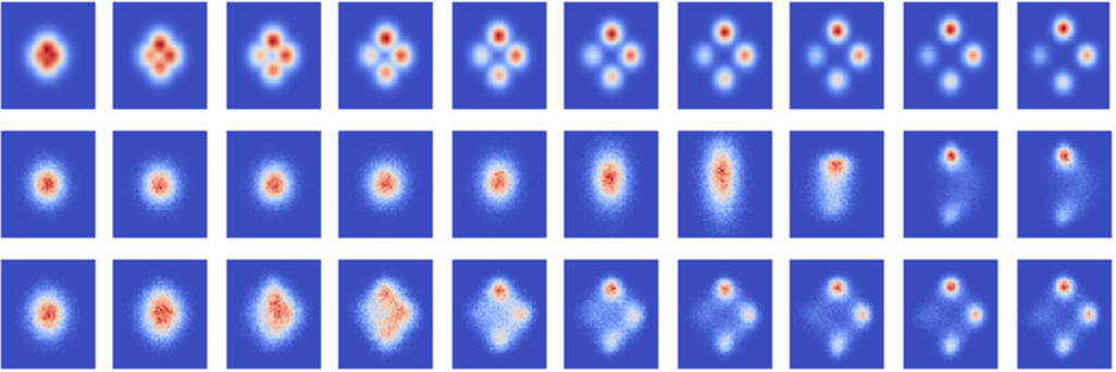Figure 4 for Improving Explorability in Variational Inference with Annealed Variational Objectives
