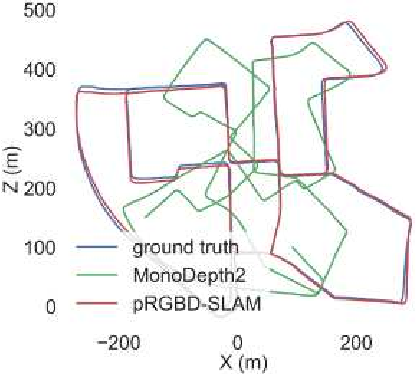 Figure 1 for Pseudo RGB-D for Self-Improving Monocular SLAM and Depth Prediction
