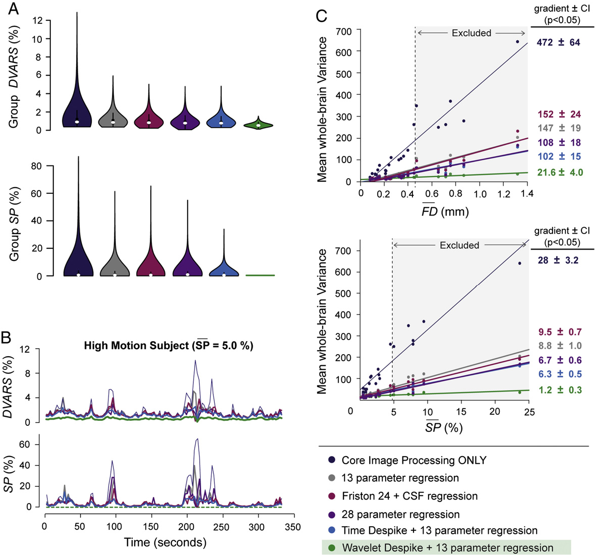 Reporting of Resting-State Functional Magnetic Resonance ...