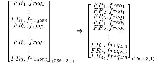 Figure 3 for Do You Listen with One or Two Microphones? A Unified ASR Model for Single and Multi-Channel Audio