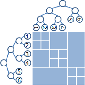 Figure 1 for The Bregman Variational Dual-Tree Framework
