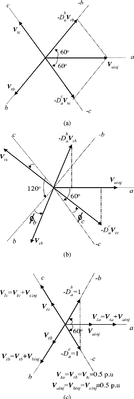 Interphase Acac Topology For Voltage Sag Supporter