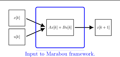 Figure 3 for Learning Event-triggered Control from Data through Joint Optimization