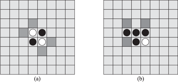 Figure 1 for Learning to Play Othello with Deep Neural Networks