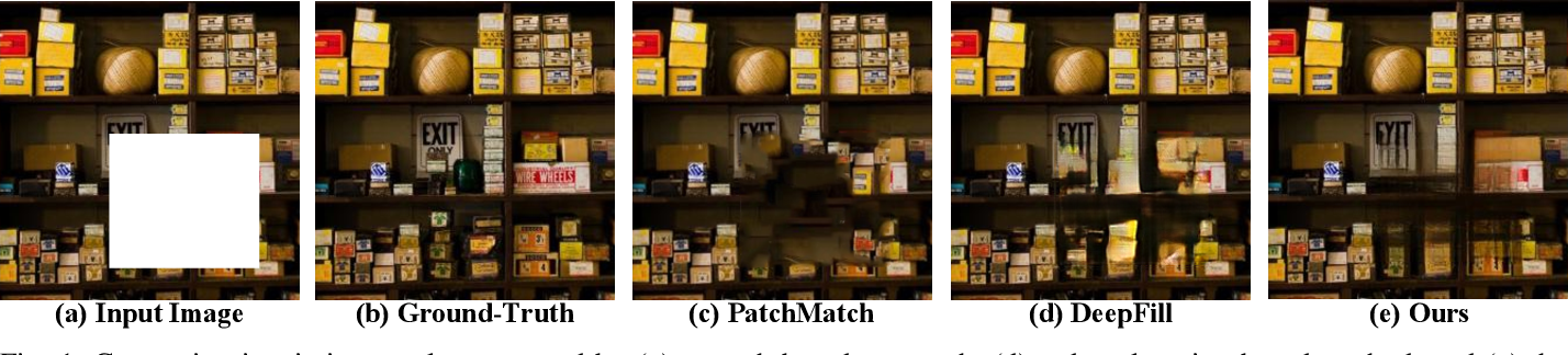 Figure 1 for Texture Memory-Augmented Deep Patch-Based Image Inpainting