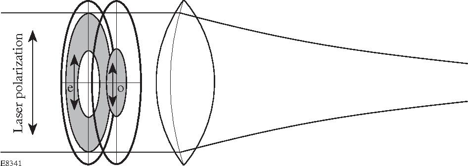 figure 70.17